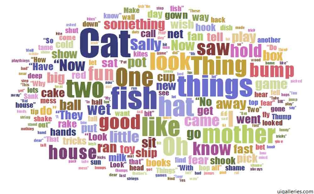 Students Vocabulary