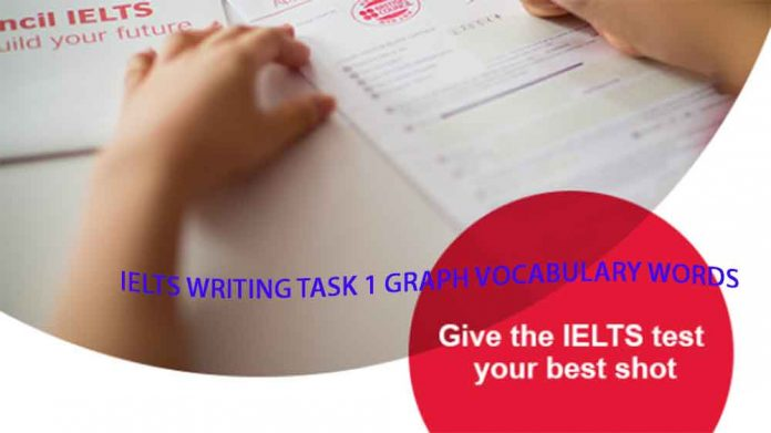 IELTS WRITING TASK 1 GRAPH VOCABULARY WORDS
