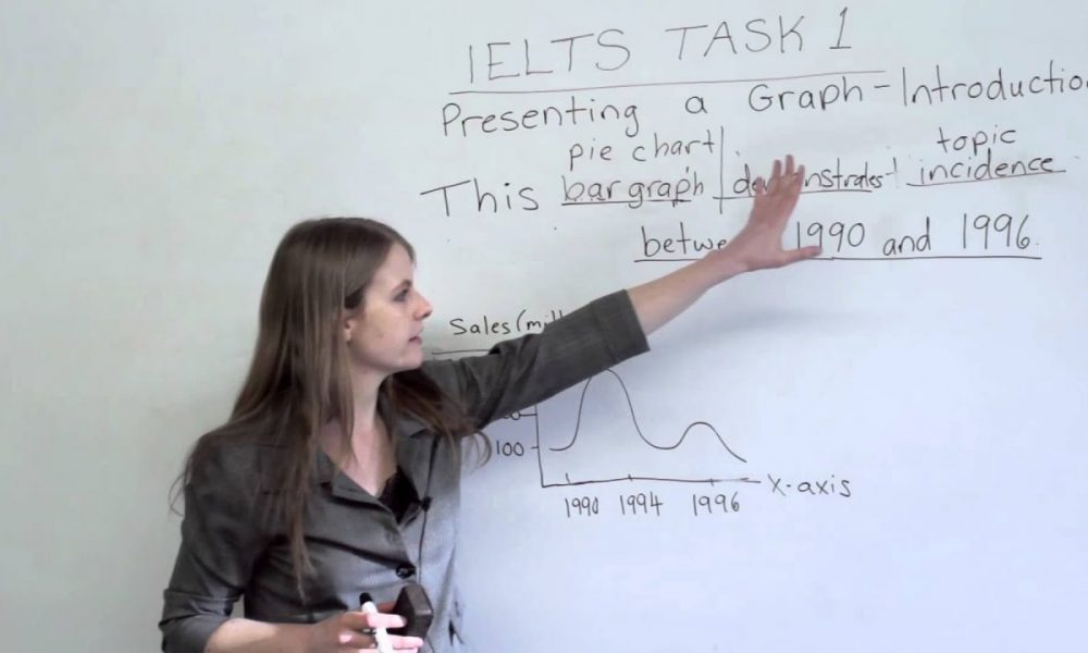 Get High Score IELTS Test Video