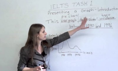 Get High Score IELTS Test Video