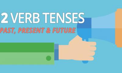 English Tenses Names IELTS Exams Preparation