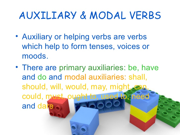 What Are Modal Verbs Uses Of Modal Verbs English Preparation