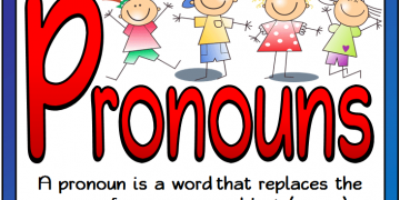 Parts Of Speech Role Of Pronouns In English Grammar